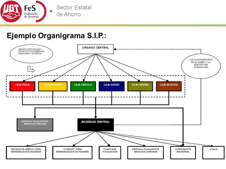 Ejemplo Organigrama S.I.P.: