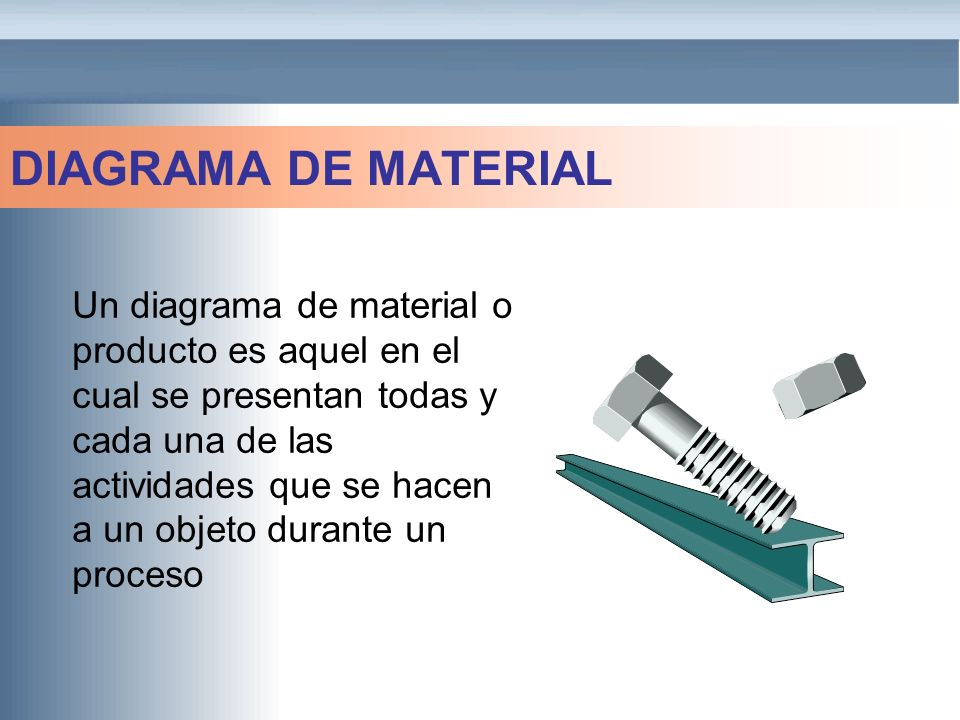 DIAGRAMA DE MATERIAL
