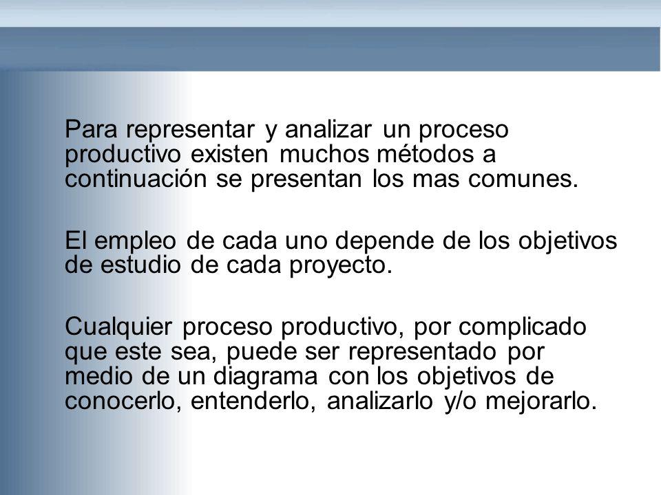 Para representar y analizar un proceso productivo existen muchos métodos a continuación se presentan los mas comunes.