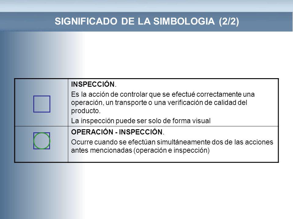 SIGNIFICADO DE LA SIMBOLOGIA (2/2)