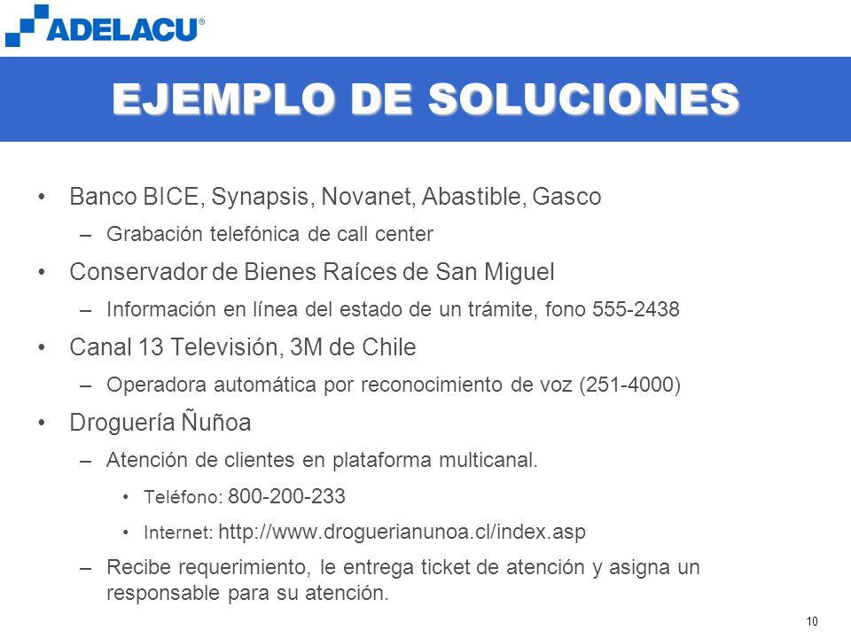 EJEMPLO DE SOLUCIONES Banco BICE, Synapsis, Novanet, Abastible, Gasco