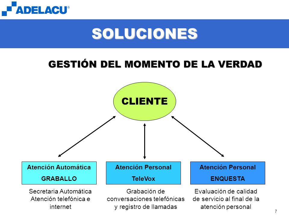 SOLUCIONES GESTIÓN DEL MOMENTO DE LA VERDAD CLIENTE