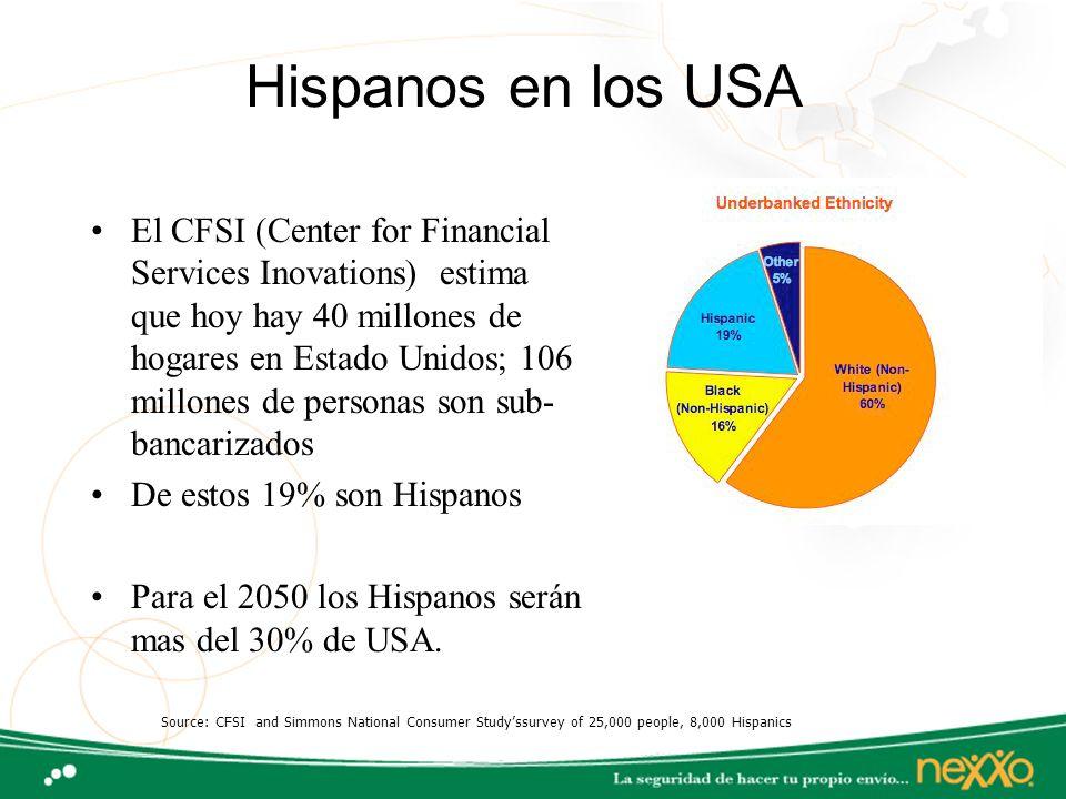 Hispanos en los USA