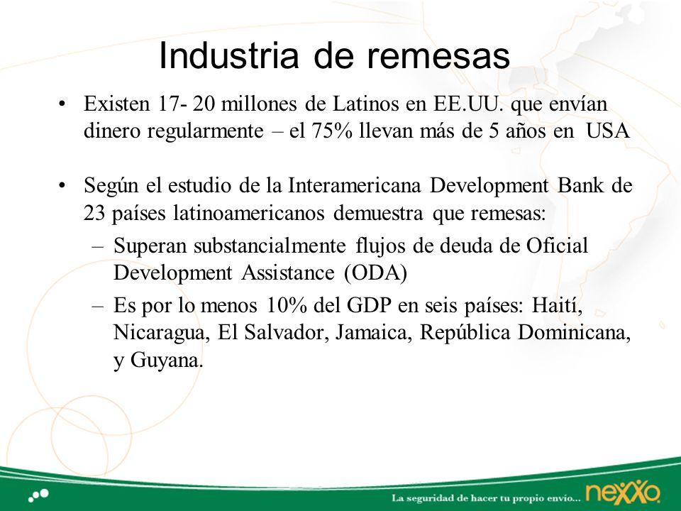 Industria de remesas Existen 17- 20 millones de Latinos en EE.UU. que envían dinero regularmente – el 75% llevan más de 5 años en USA.