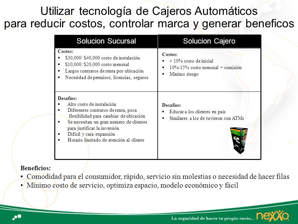 Utilizar tecnología de Cajeros Automáticos