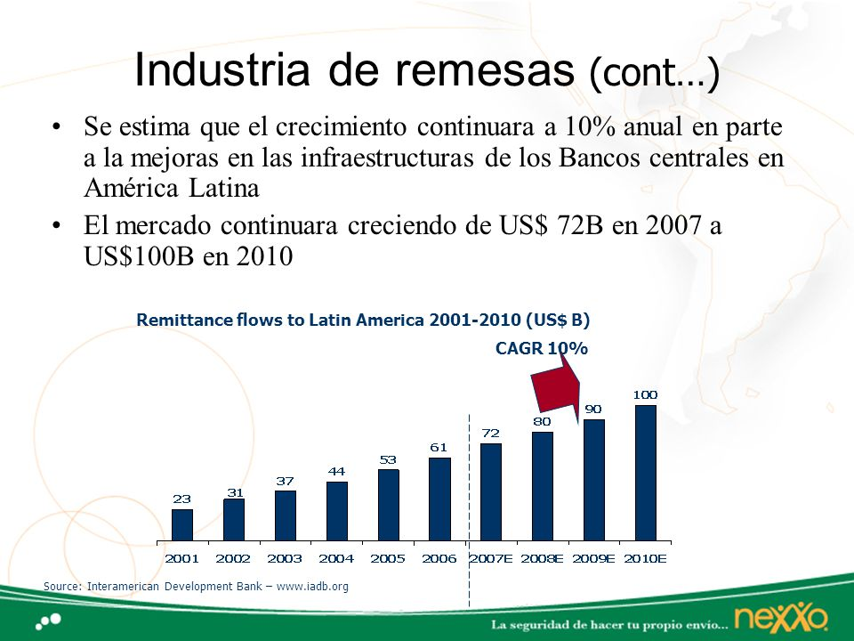 Industria de remesas (cont…)