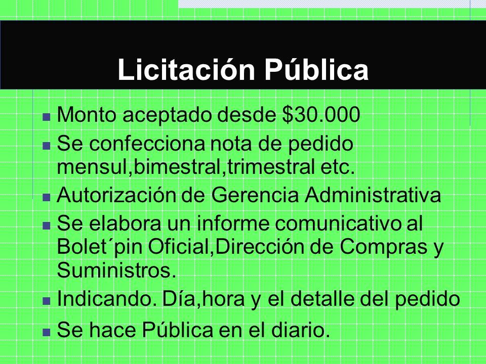 Licitación Pública Licitación Pública Monto aceptado desde $30.000