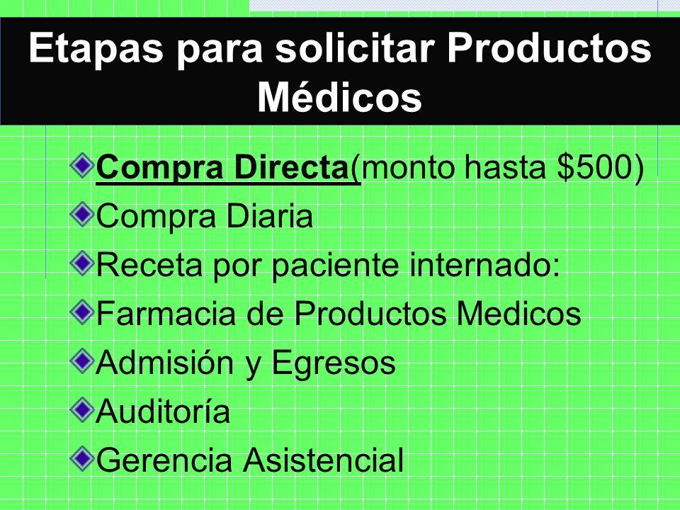 Etapas para solicitar Productos Médicos
