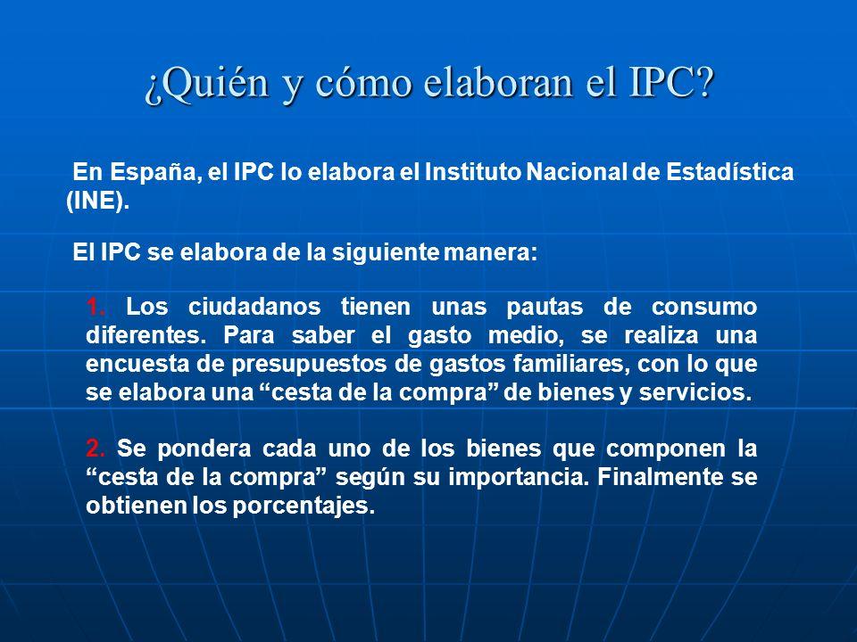 ¿Quién y cómo elaboran el IPC