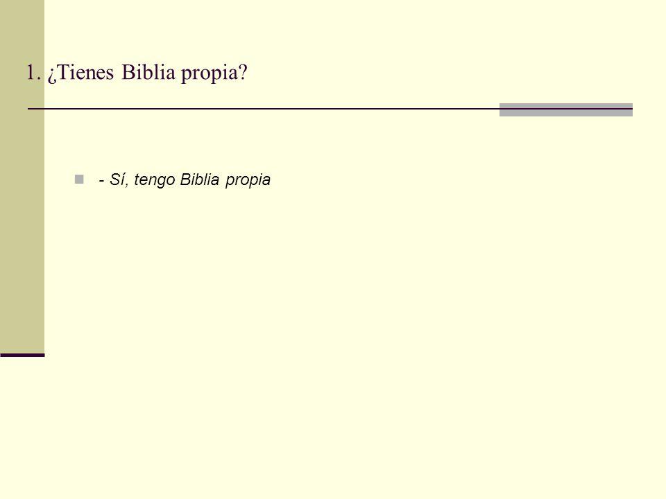 1. ¿Tienes Biblia propia - Sí, tengo Biblia propia