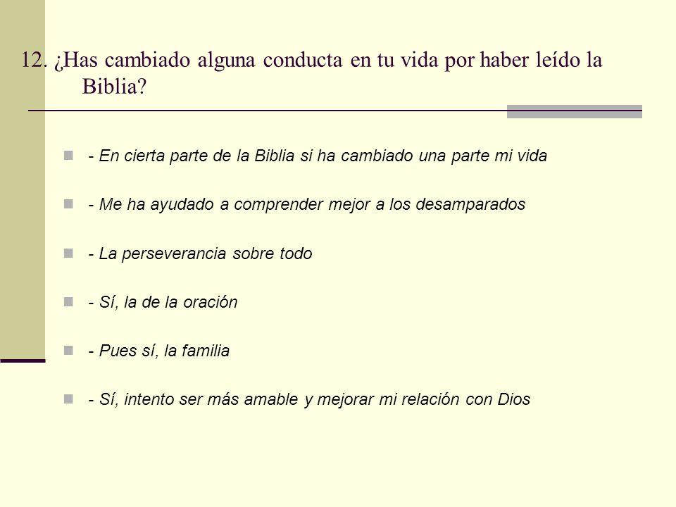 12. ¿Has cambiado alguna conducta en tu vida por haber leído la Biblia