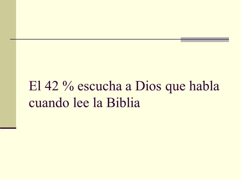 El 42 % escucha a Dios que habla cuando lee la Biblia