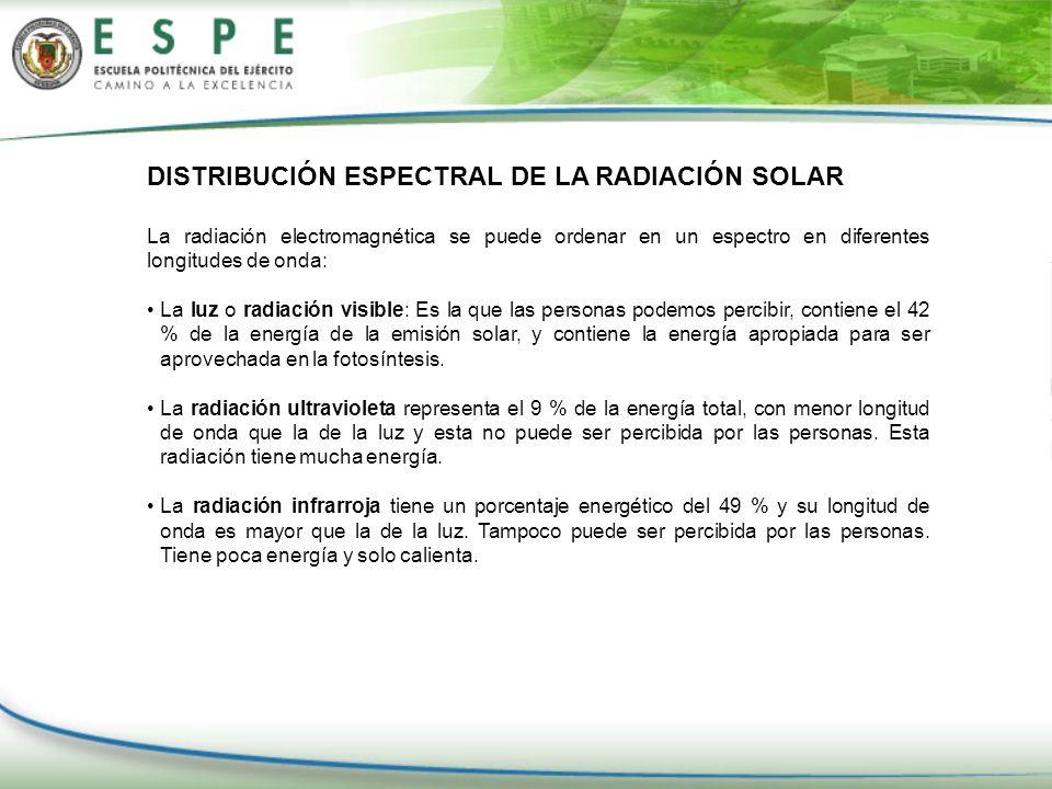 DISTRIBUCIÓN ESPECTRAL DE LA RADIACIÓN SOLAR