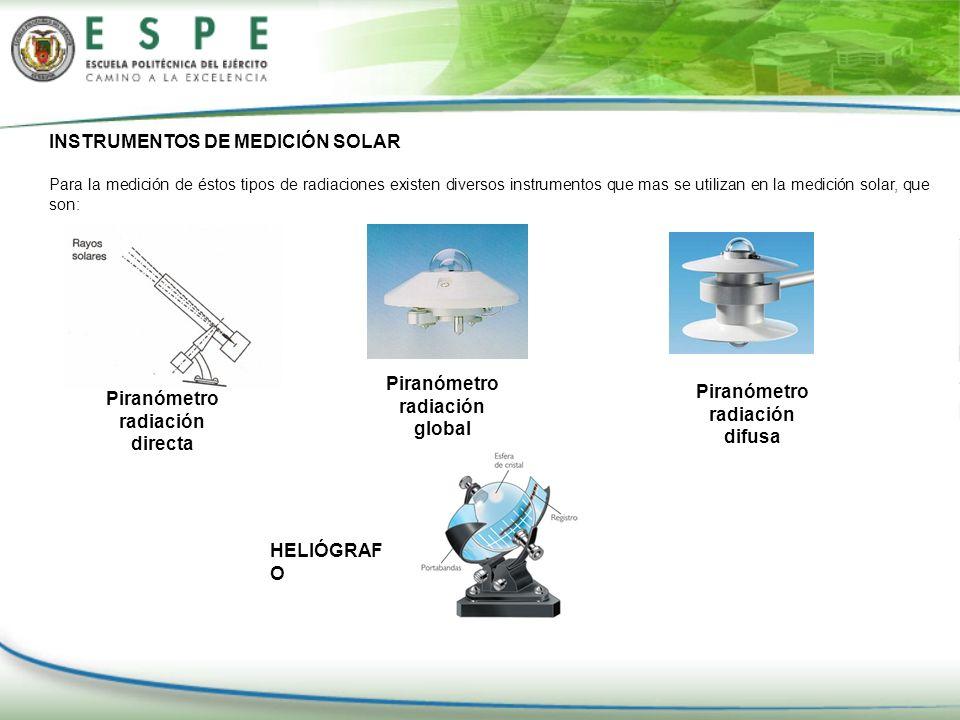 INSTRUMENTOS DE MEDICIÓN SOLAR
