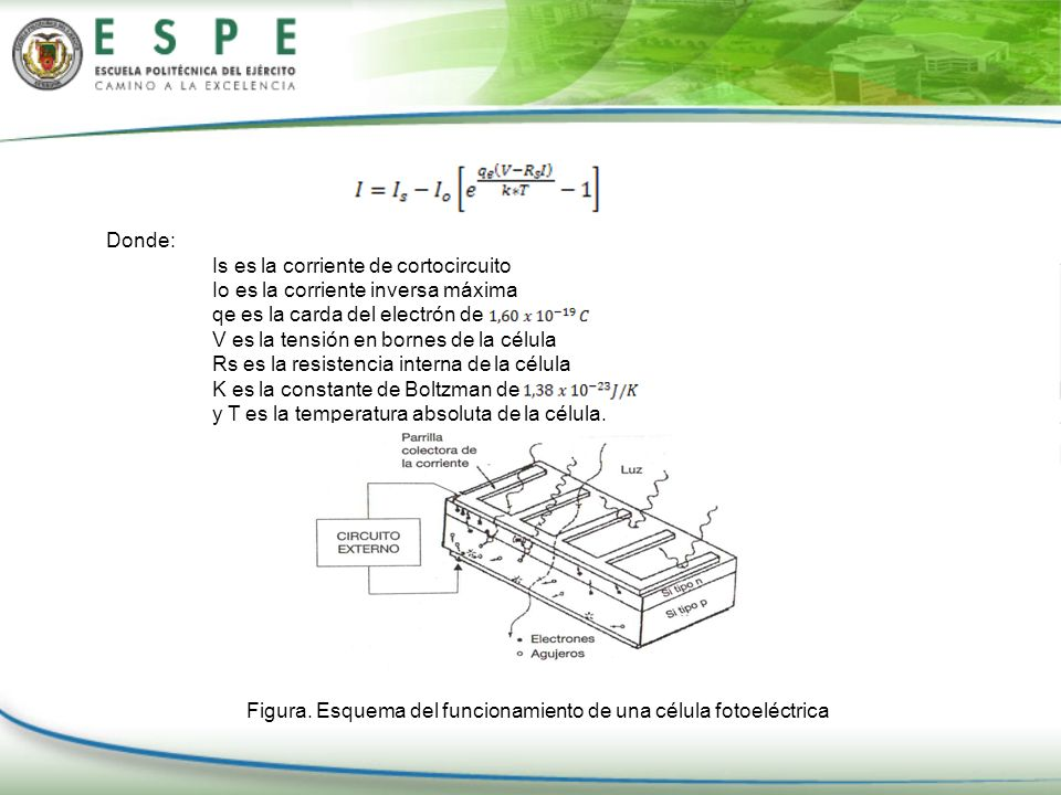 Figura. Esquema del funcionamiento de una célula fotoeléctrica