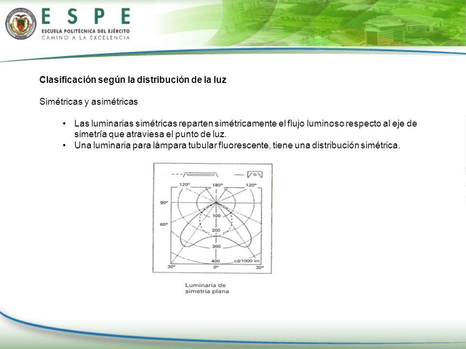 Clasificación según la distribución de la luz