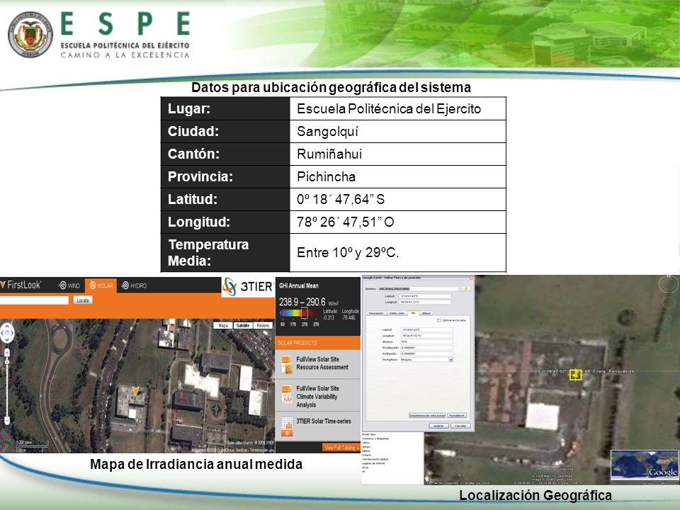 Datos para ubicación geográfica del sistema