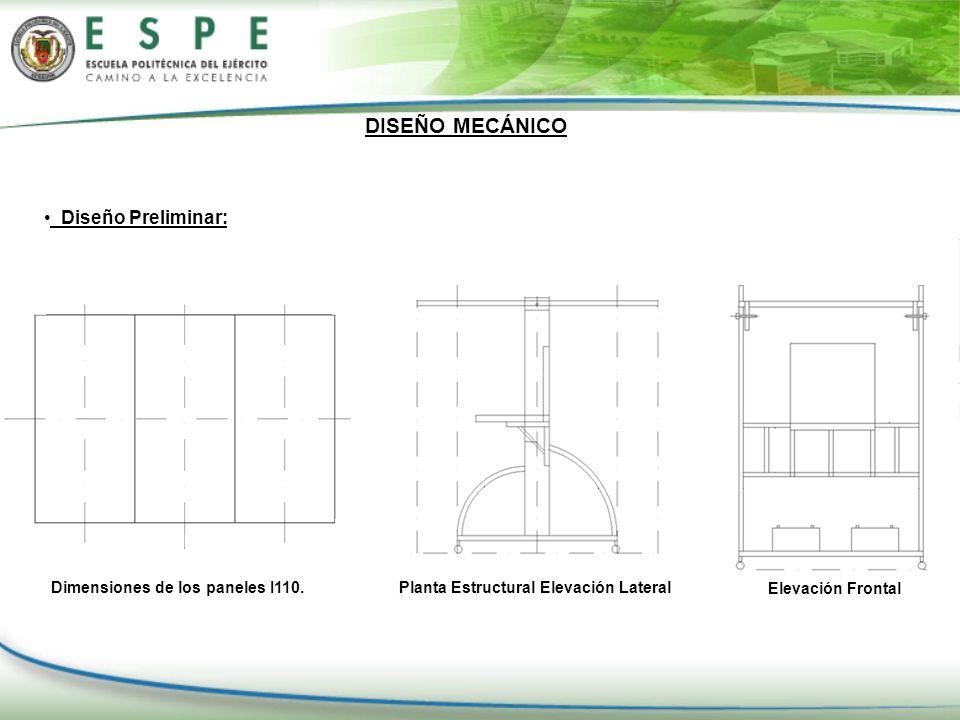 Dimensiones de los paneles I110.