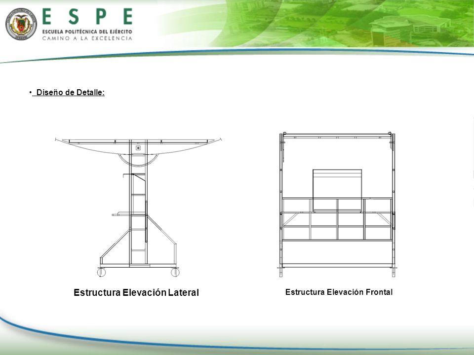 Estructura Elevación Frontal