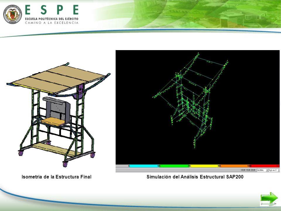 Simulación del Análisis Estructural SAP200