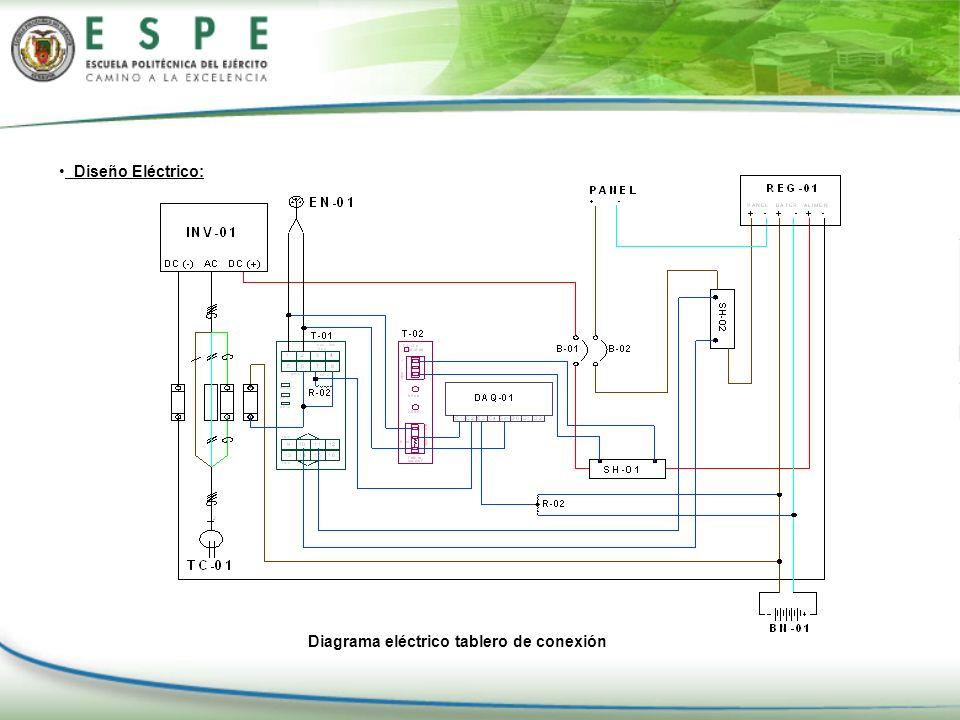 Diseño Eléctrico: Diagrama eléctrico tablero de conexión