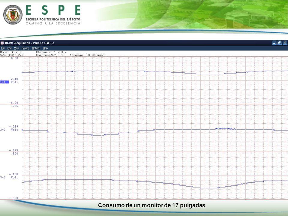 Consumo de un monitor de 17 pulgadas