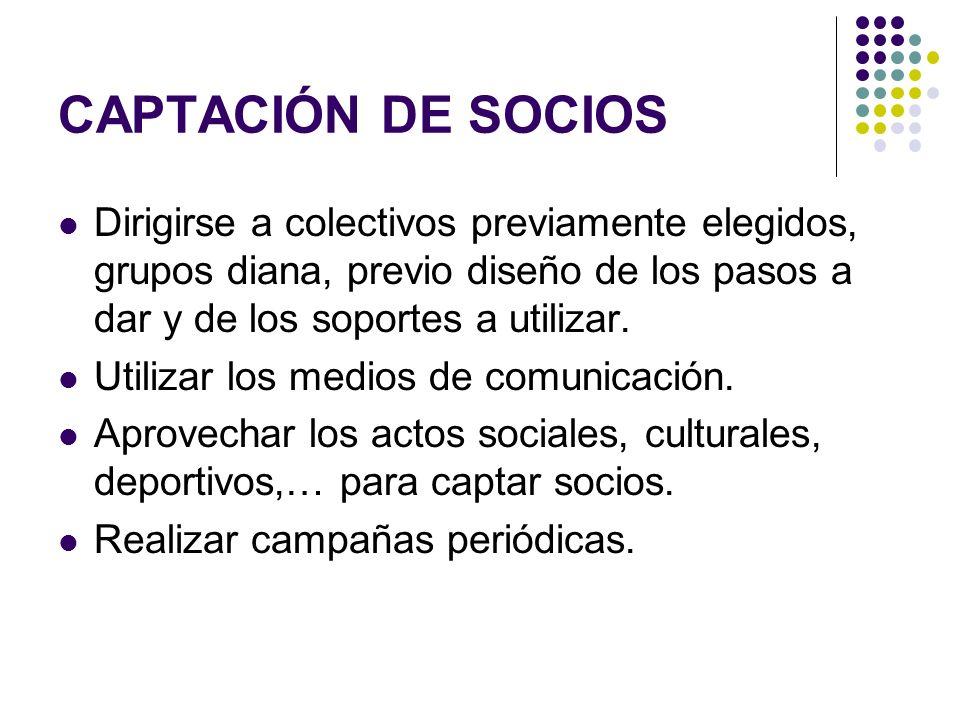 CAPTACIÓN DE SOCIOS Dirigirse a colectivos previamente elegidos, grupos diana, previo diseño de los pasos a dar y de los soportes a utilizar.