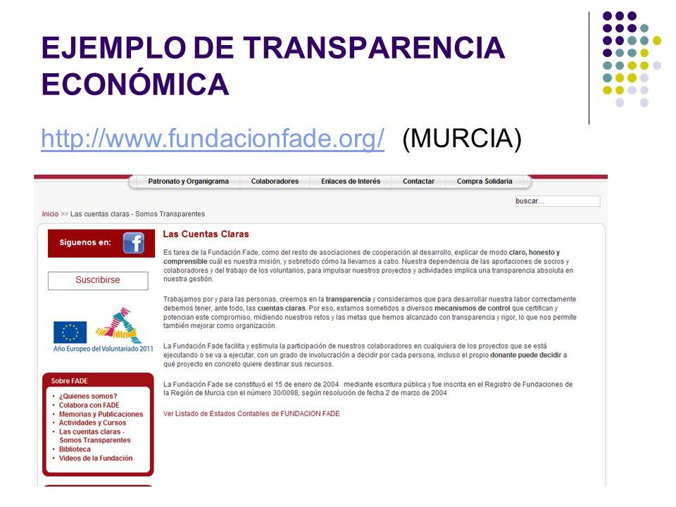 EJEMPLO DE TRANSPARENCIA ECONÓMICA