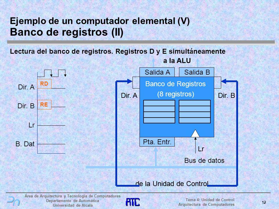 Ejemplo de un computador elemental (V) Banco de registros (II)