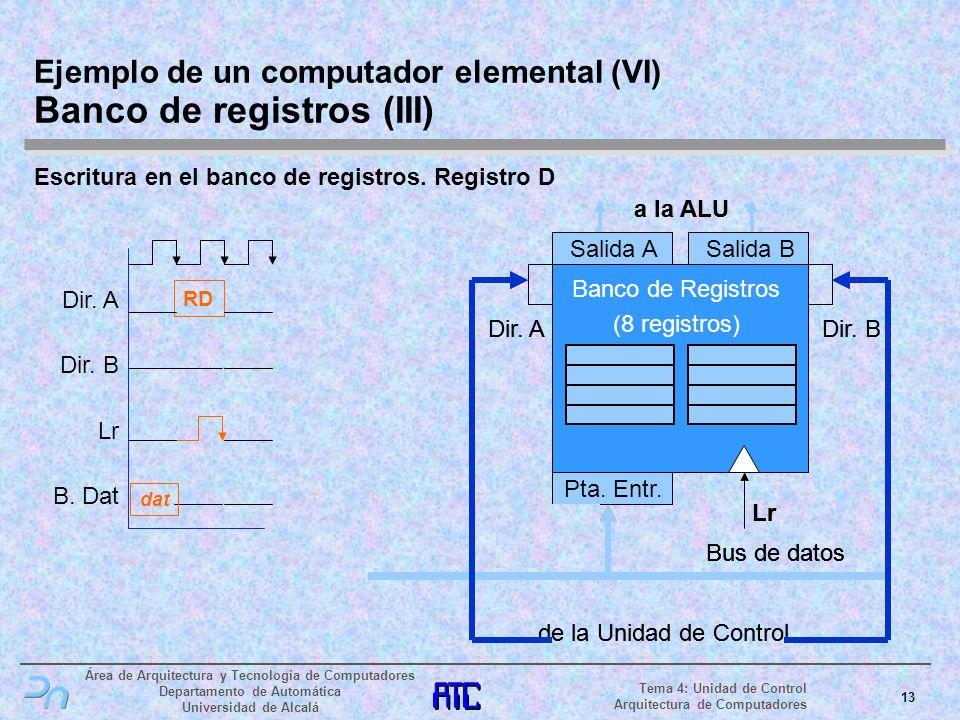 Ejemplo de un computador elemental (VI) Banco de registros (III)