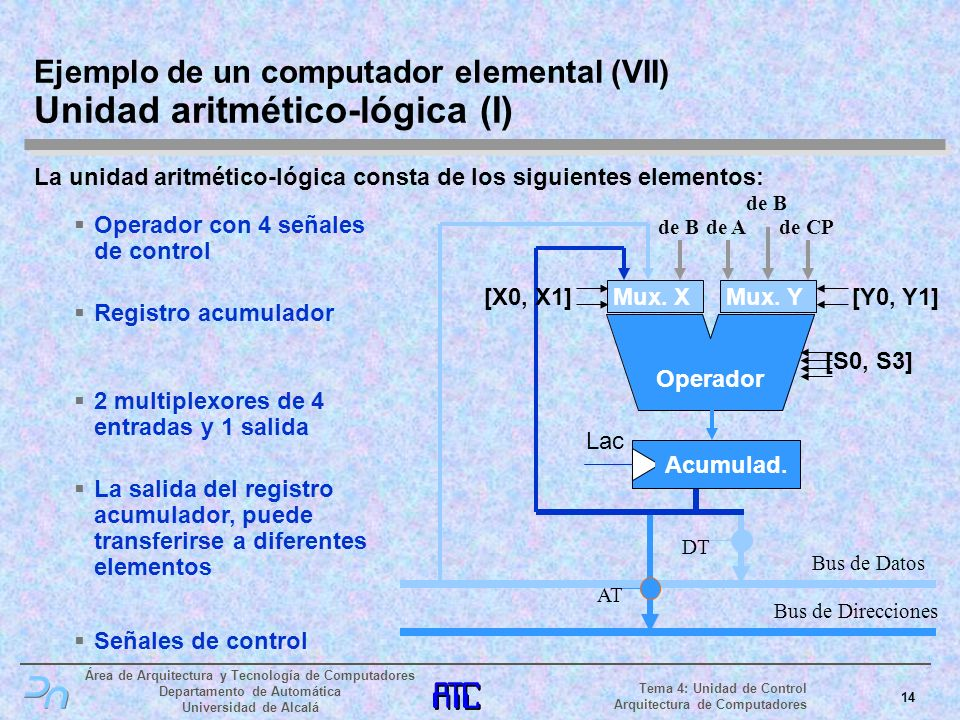 Ejemplo de un computador elemental (VII) Unidad aritmético-lógica (I)