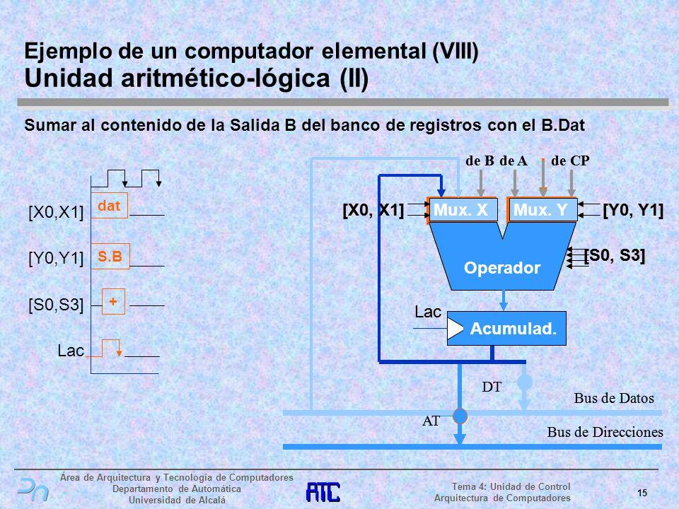 Ejemplo de un computador elemental (VIII) Unidad aritmético-lógica (II)