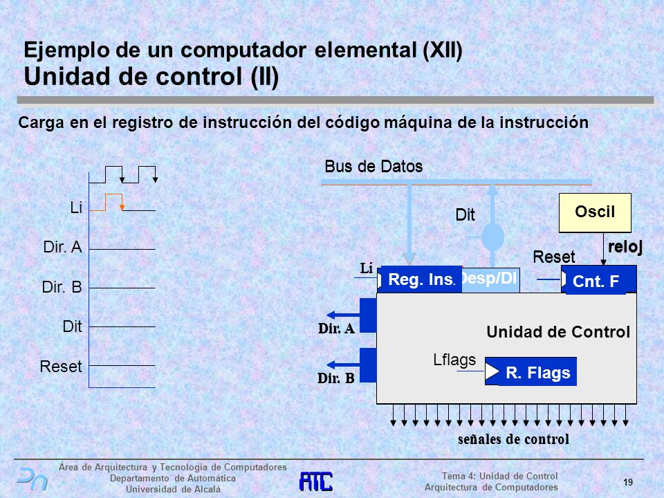 Ejemplo de un computador elemental (XII) Unidad de control (II)