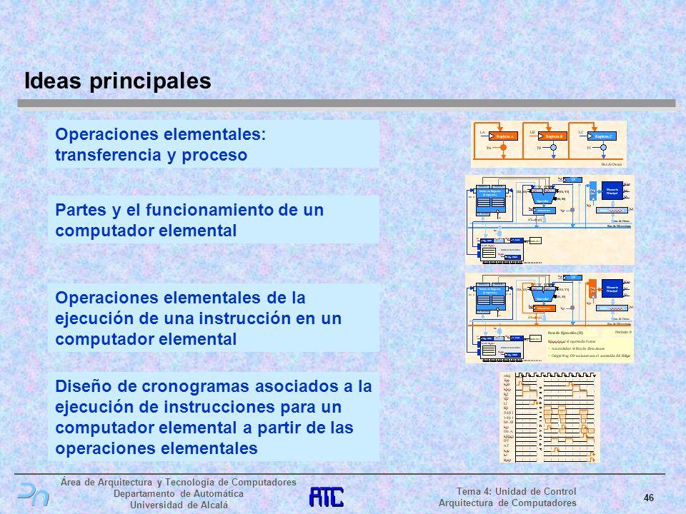 Ideas principales Operaciones elementales: transferencia y proceso