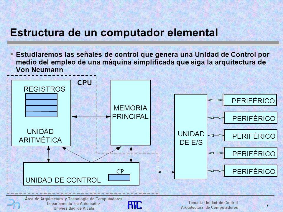 Estructura de un computador elemental