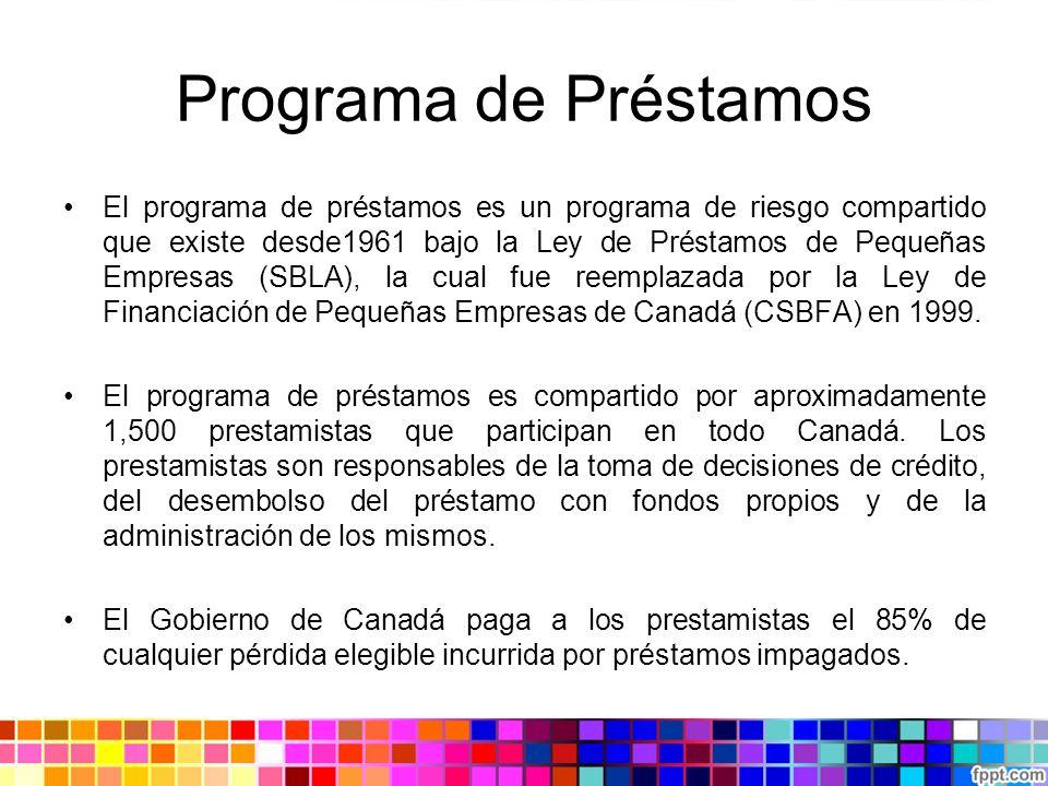 Programa de Préstamos