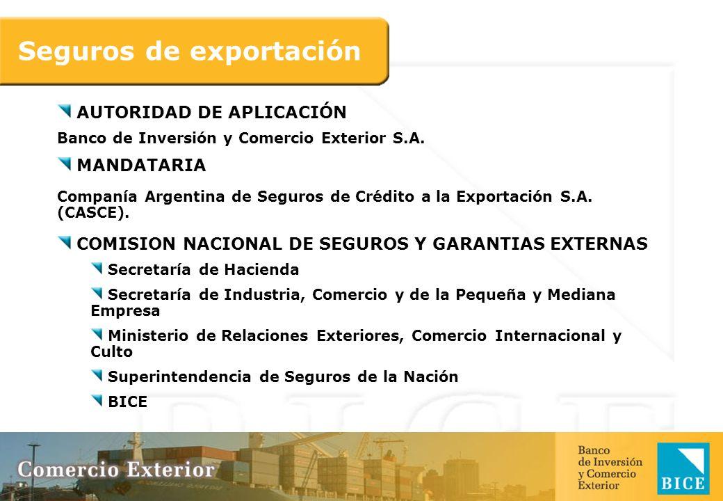 Seguros de exportación