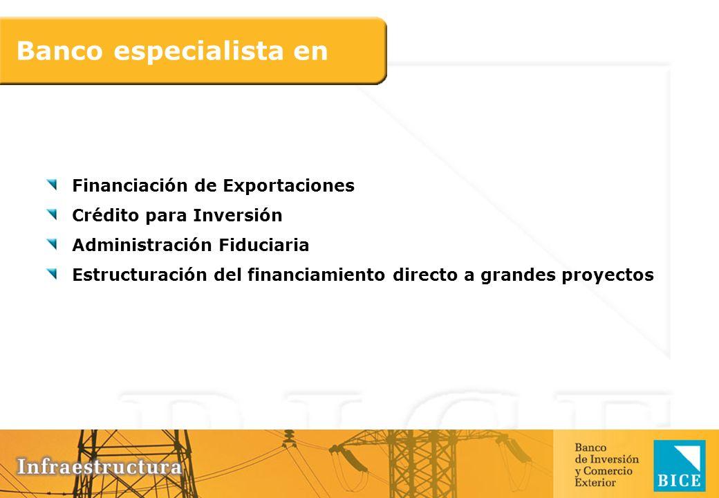 Banco especialista en Financiación de Exportaciones