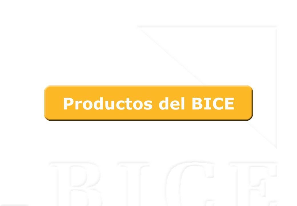 Productos del BICE