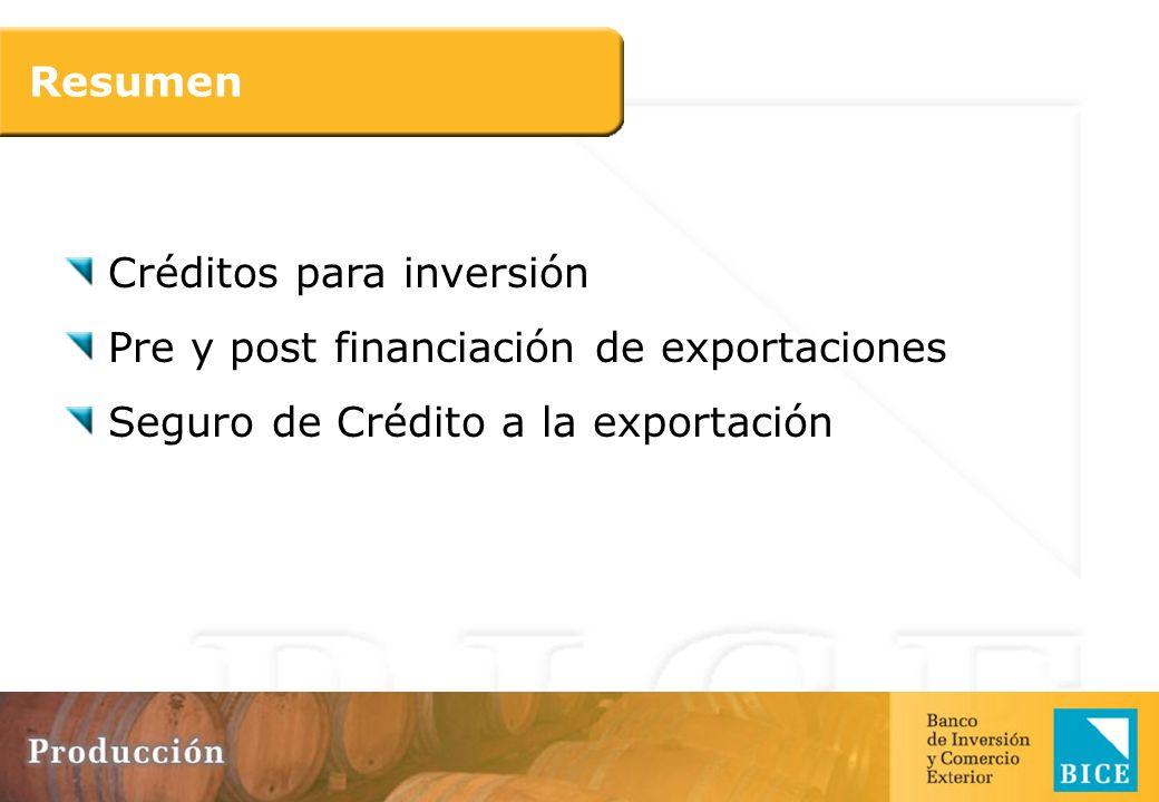 Resumen Créditos para inversión. Pre y post financiación de exportaciones.