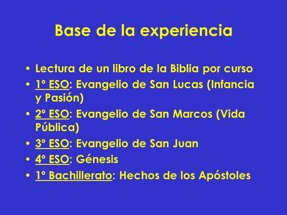 Base de la experiencia Lectura de un libro de la Biblia por curso