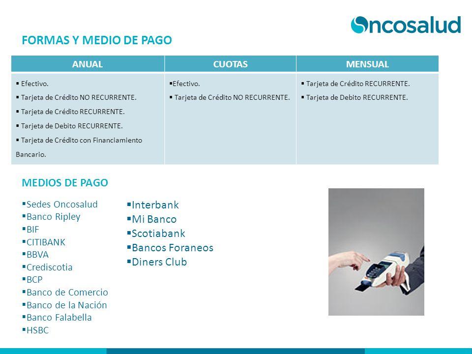 FORMAS Y MEDIO DE PAGO MEDIOS DE PAGO Interbank Mi Banco Scotiabank