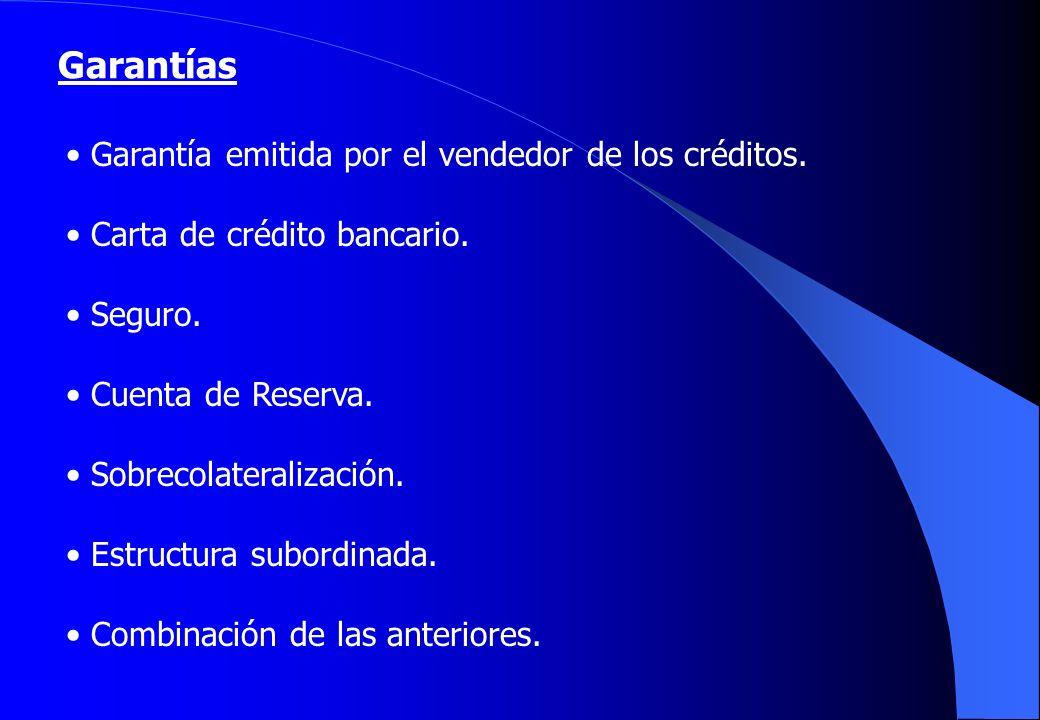 Garantías Garantía emitida por el vendedor de los créditos.
