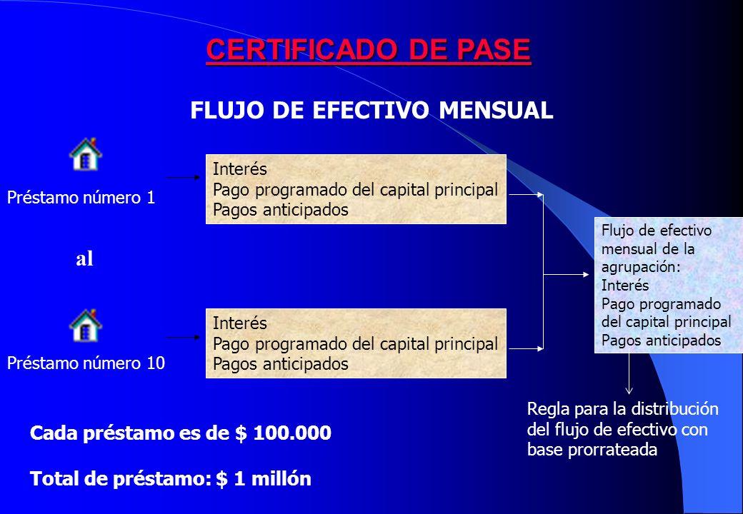 FLUJO DE EFECTIVO MENSUAL