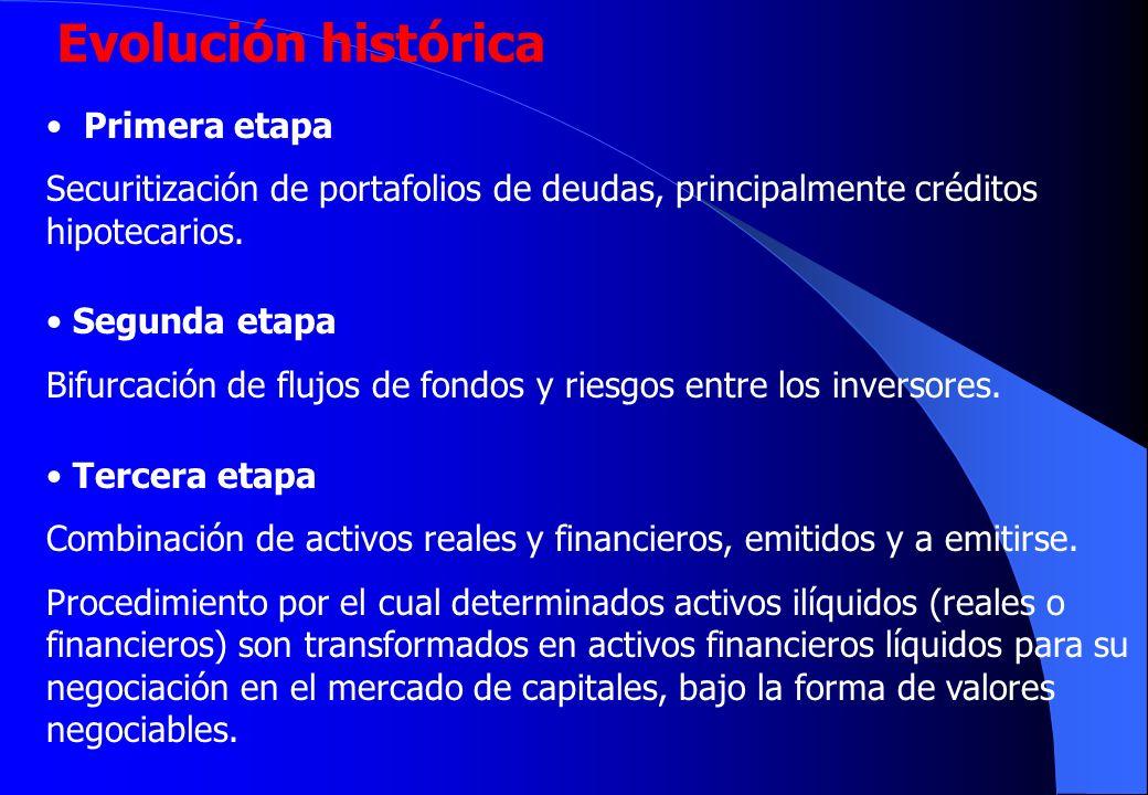 Evolución histórica Primera etapa