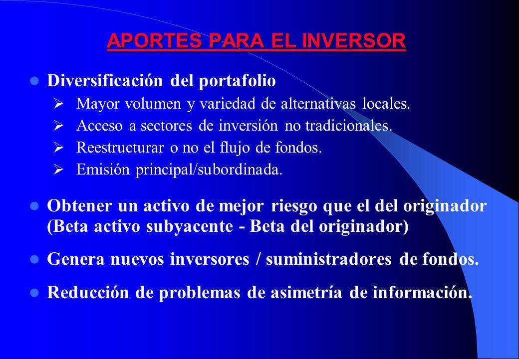 APORTES PARA EL INVERSOR