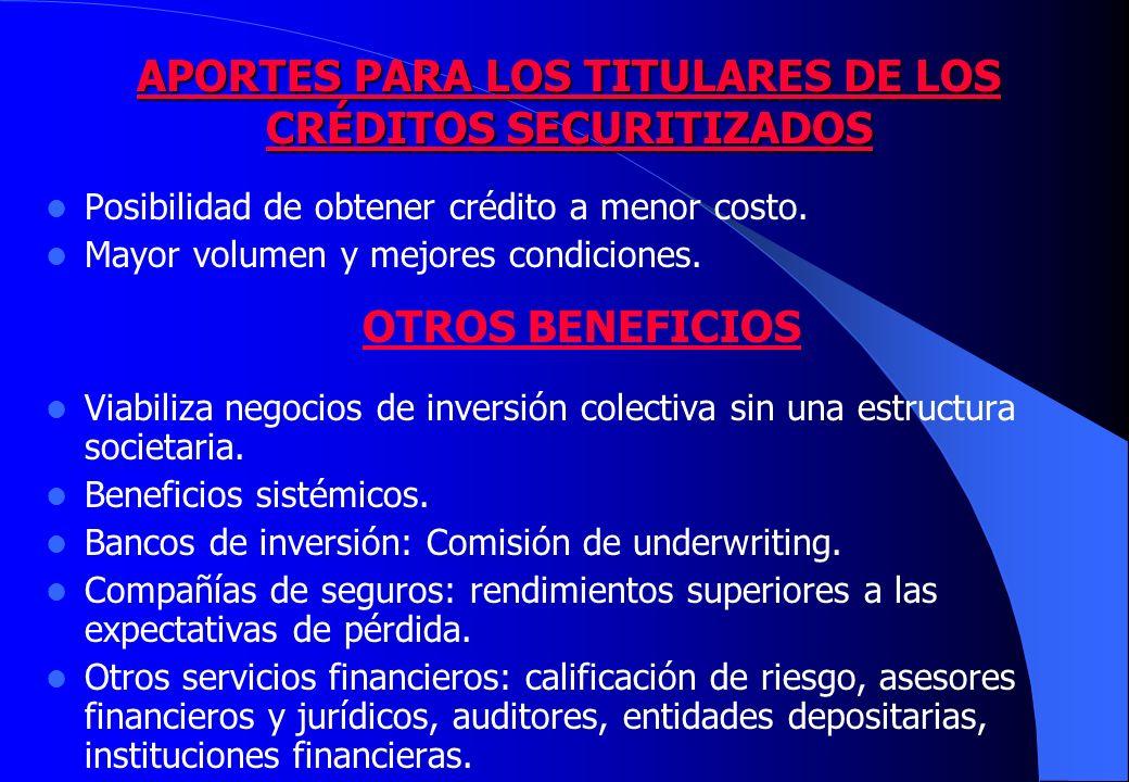 APORTES PARA LOS TITULARES DE LOS CRÉDITOS SECURITIZADOS