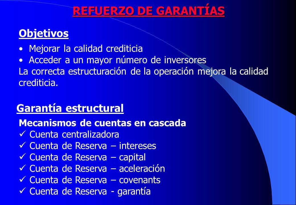 REFUERZO DE GARANTÍAS Objetivos Garantía estructural