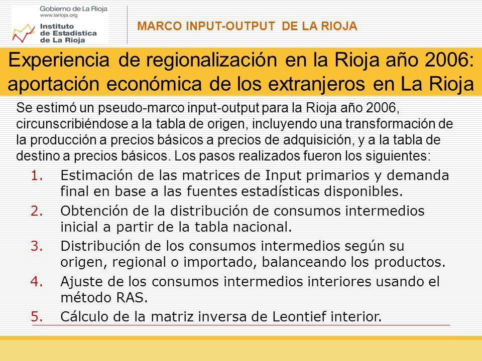 Experiencia de regionalización en la Rioja año 2006: aportación económica de los extranjeros en La Rioja