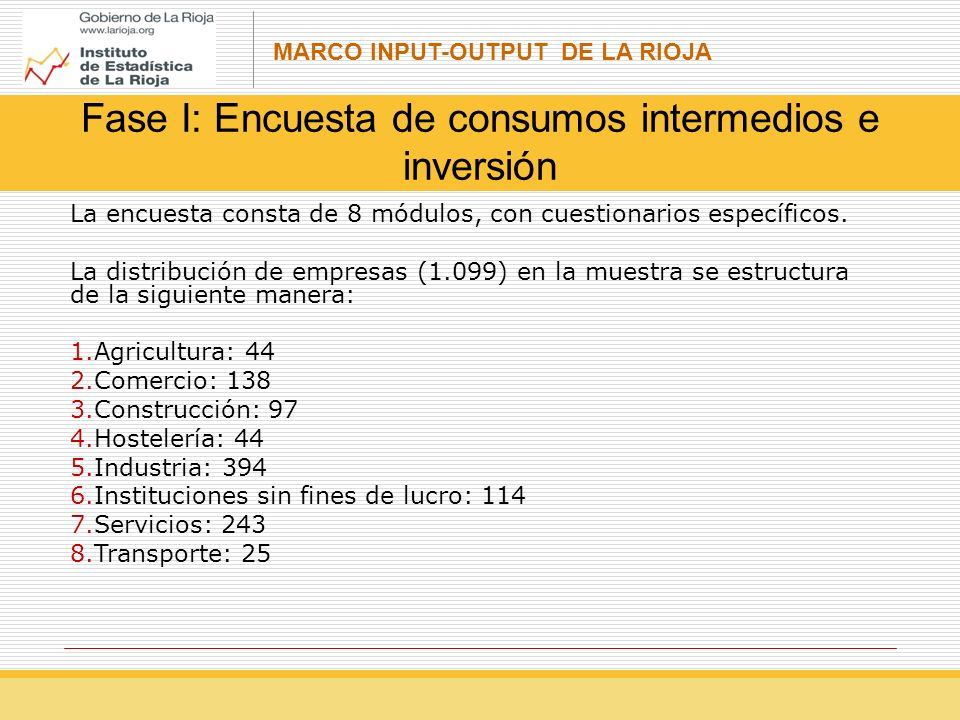 Fase I: Encuesta de consumos intermedios e inversión
